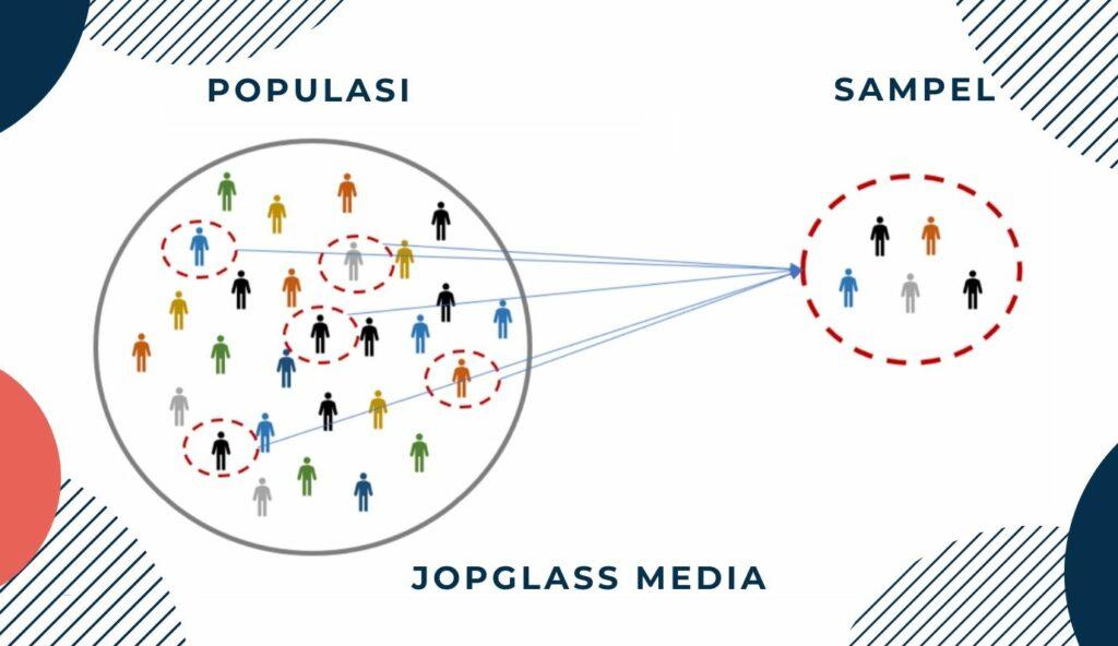pengertian populasi dan sampel menurut para ahli