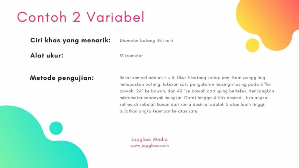 Contoh 2 Variabel Definisi Operasional