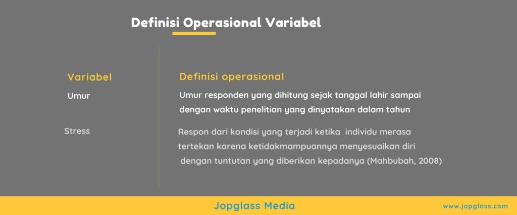 Contoh Definisi operasional variabel